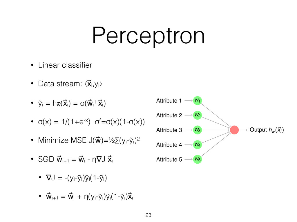 Perceptron Attribute 1 Attribute 2 Attribute 3 ...
