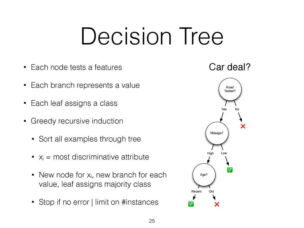 Decision Tree • Each node tests a features • Ea...