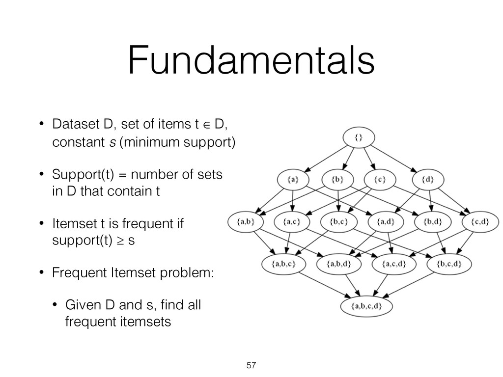 Fundamentals • Dataset D, set of items t ∈ D, c...