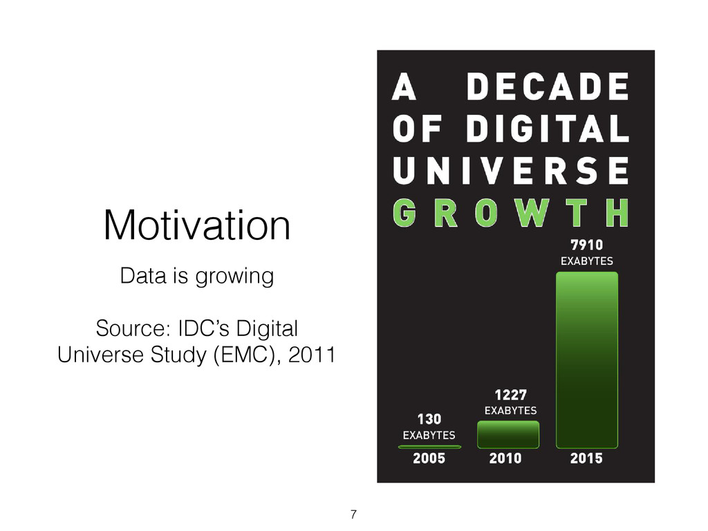 Motivation Data is growing