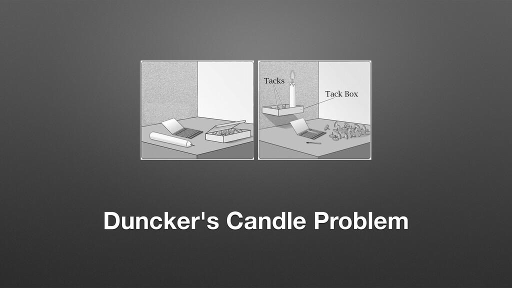 Duncker's Candle Problem