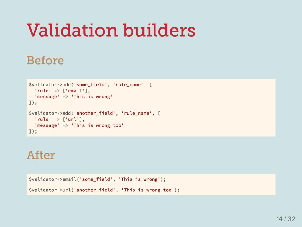Validation builders Before $validator->add('som...