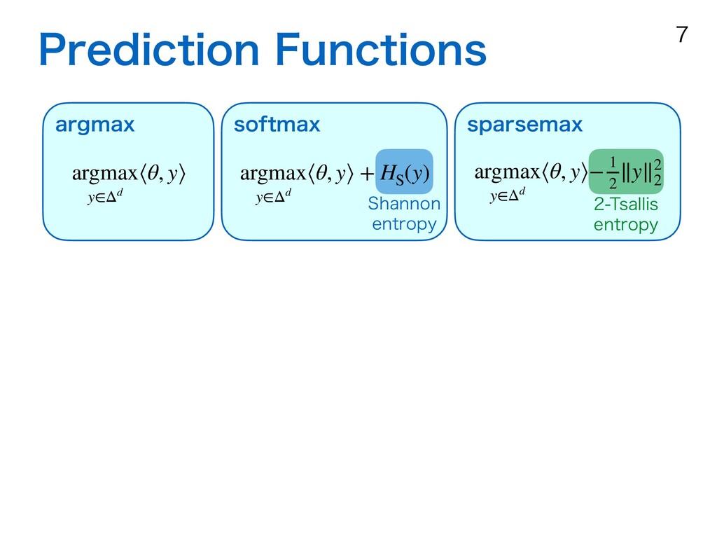 1SFEJDUJPO'VODUJPOT  BSHNBY argmax y∈Δd ⟨θ, y...