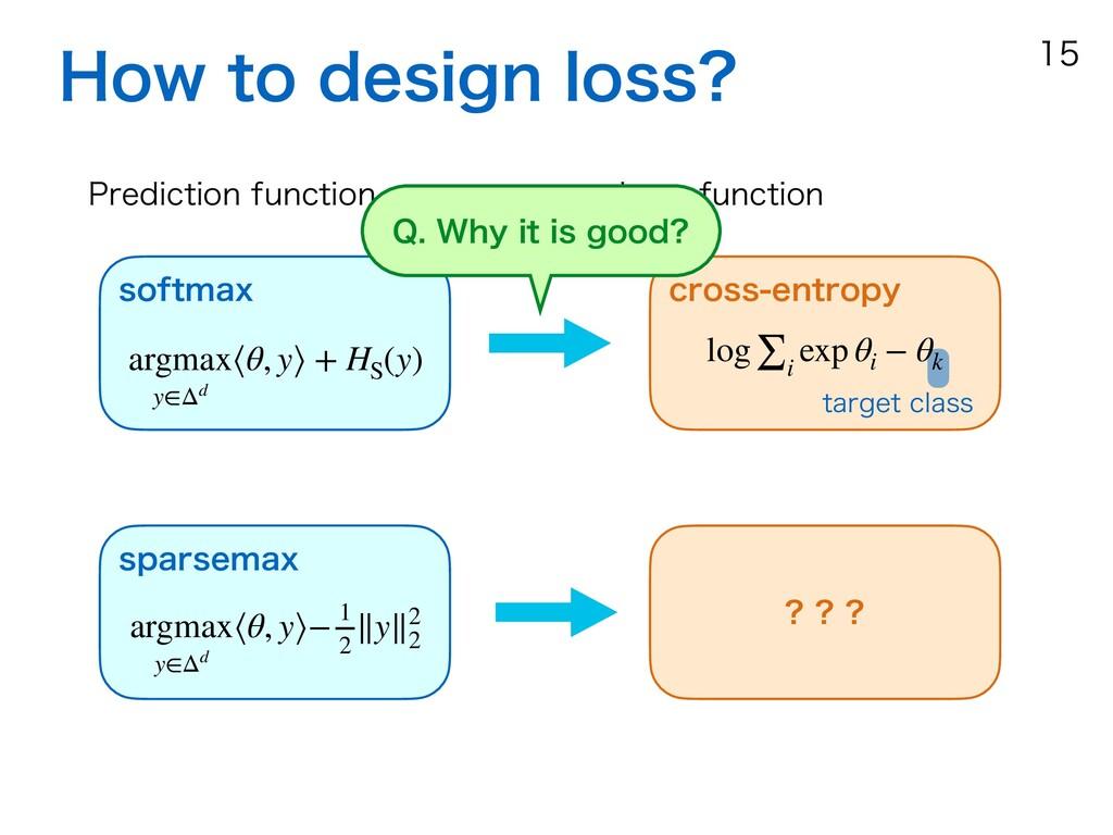 )PXUPEFTJHOMPTT  TPGUNBY argmax y∈Δd ⟨θ, y...