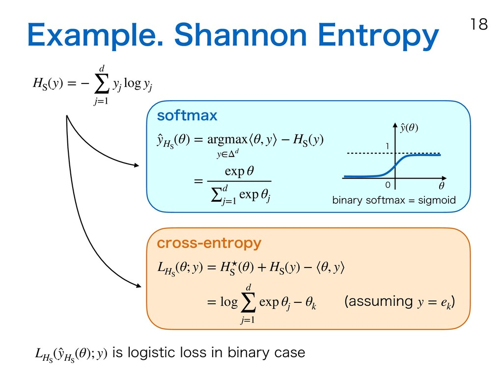 &YBNQMF4IBOOPO&OUSPQZ  HS (y) = − d ∑ j=1 ...