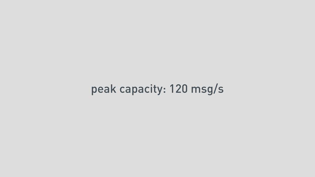 peak capacity: 120 msg/s