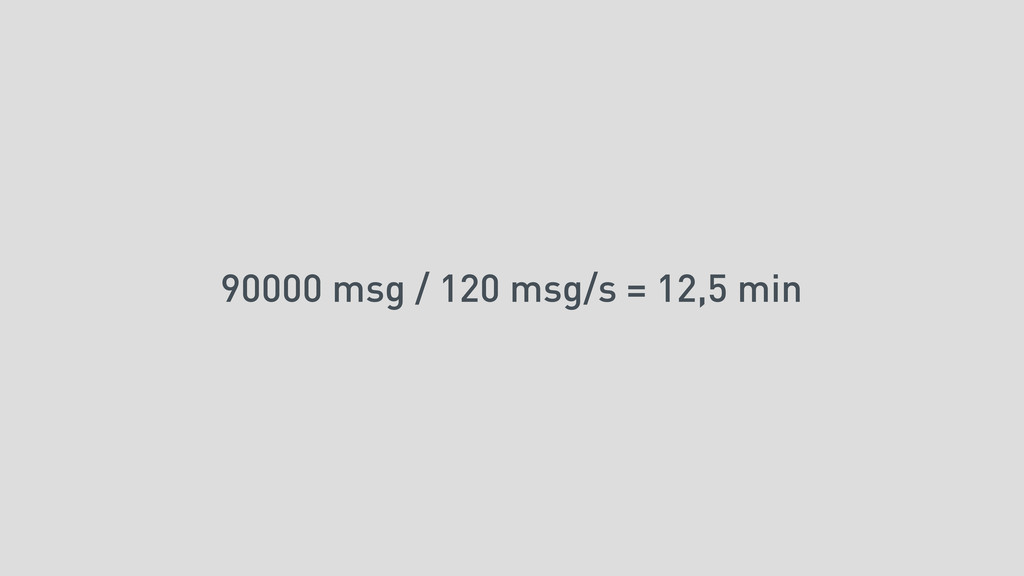 90000 msg / 120 msg/s = 12,5 min