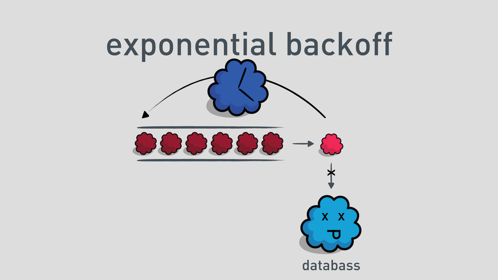 exponential backoff databass x x P x