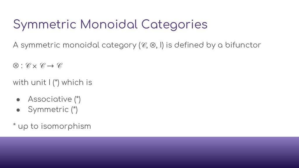 Symmetric Monoidal Categories A symmetric monoi...
