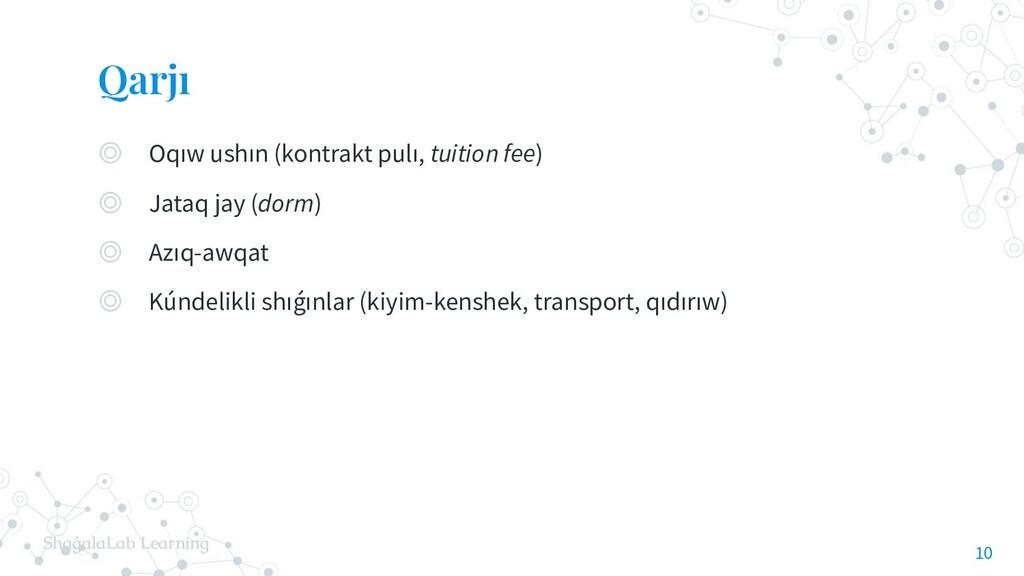 ShaǵalaLab Learning Qarjı ◎ Oqıw ushın (kontrak...