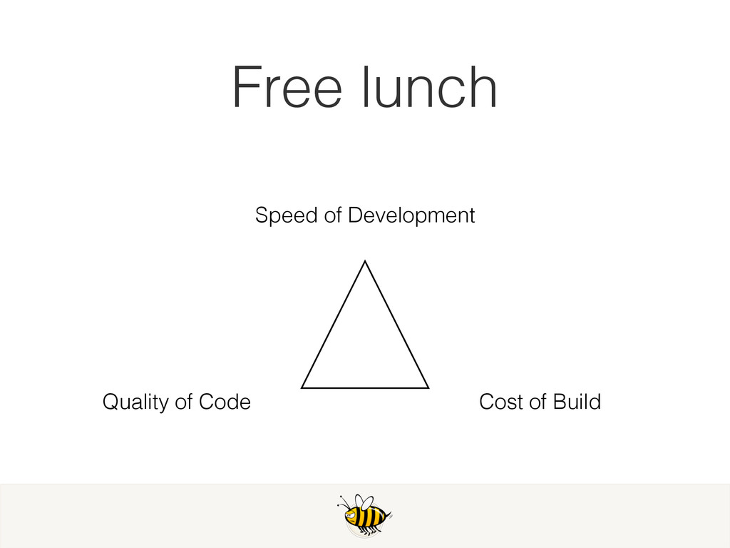 Free lunch Speed of Development Cost of Build Q...