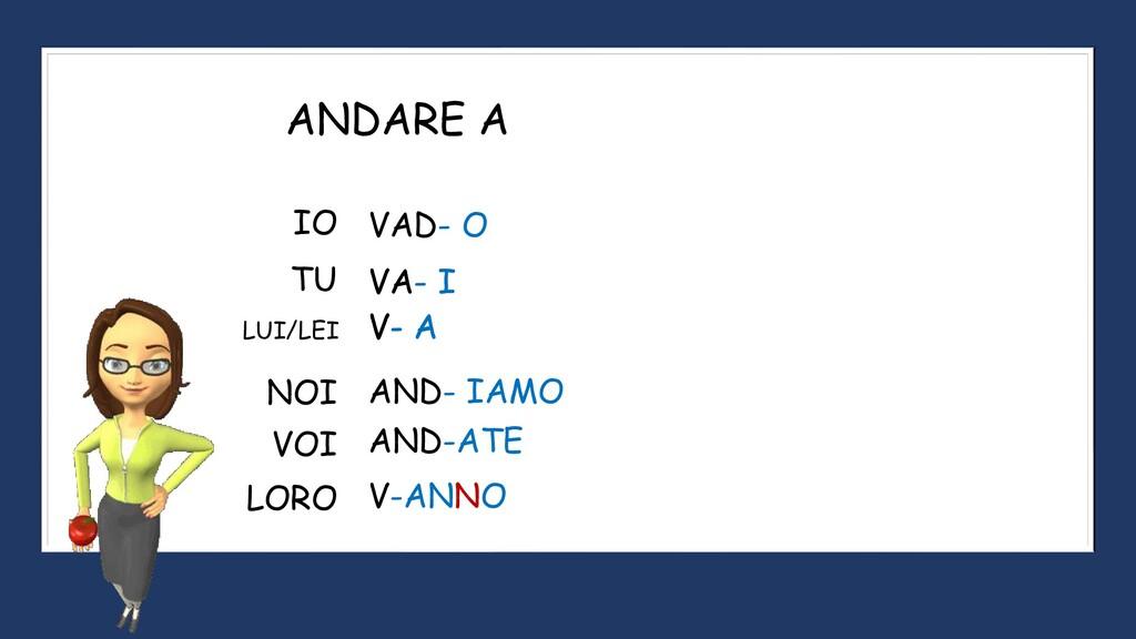 ANDARE A IO VOI TU LUI/LEI NOI LORO VAD- O AND-...