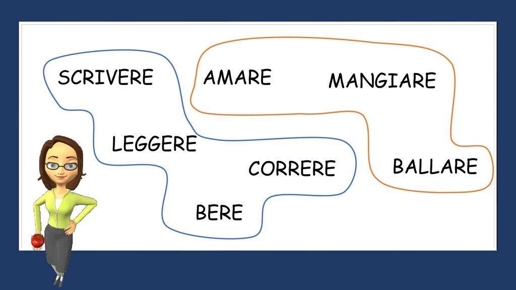 AMARE MANGIARE SCRIVERE BERE LEGGERE BALLARE CO...