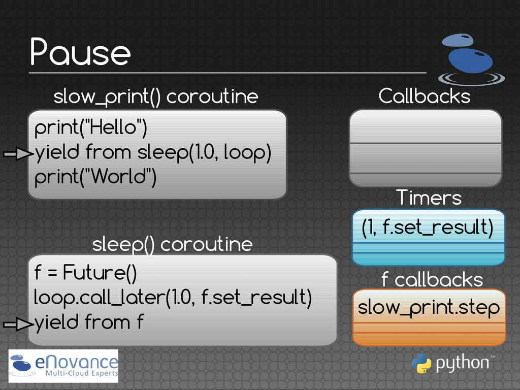 "Pause Callbacks slow_print() coroutine print(""H..."