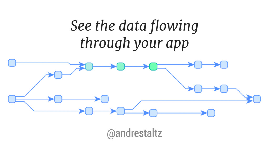 @andrestaltz See the data flowing  through your...