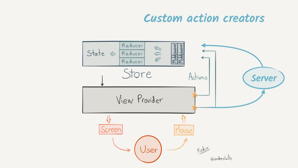 Custom action creators Server