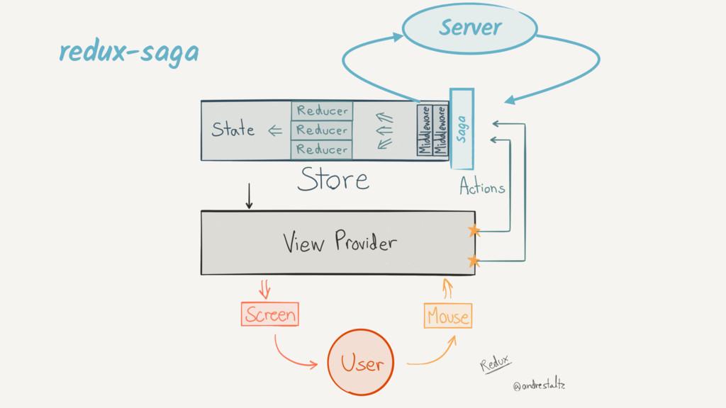 redux-saga Saga Server