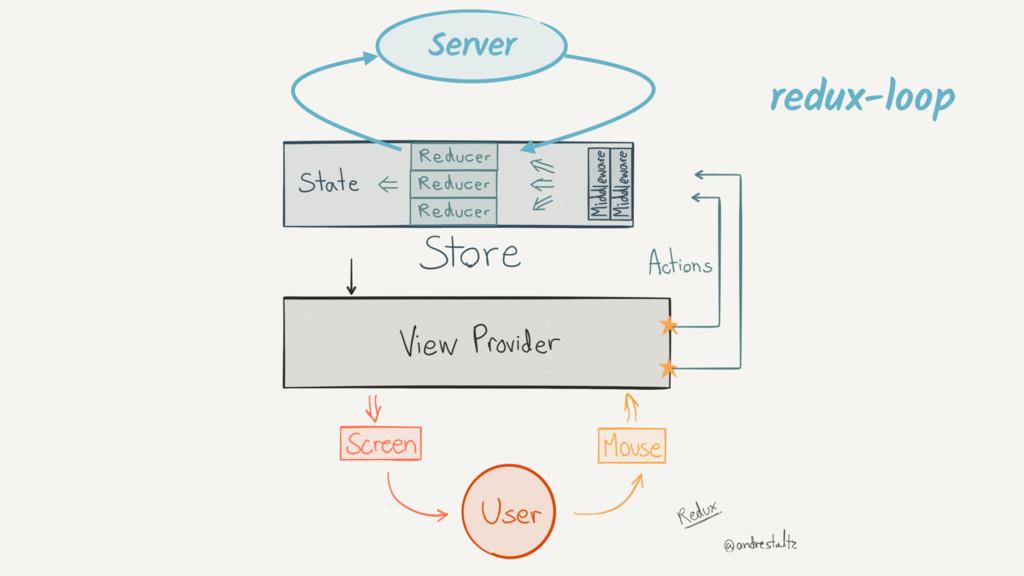redux-loop Server