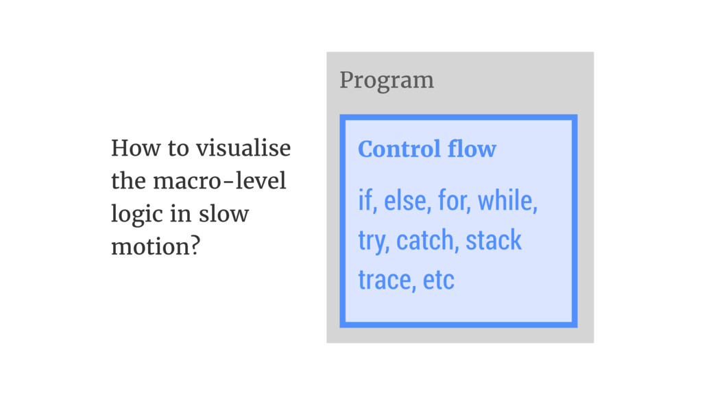 How to visualise the macro-level logic in slow ...