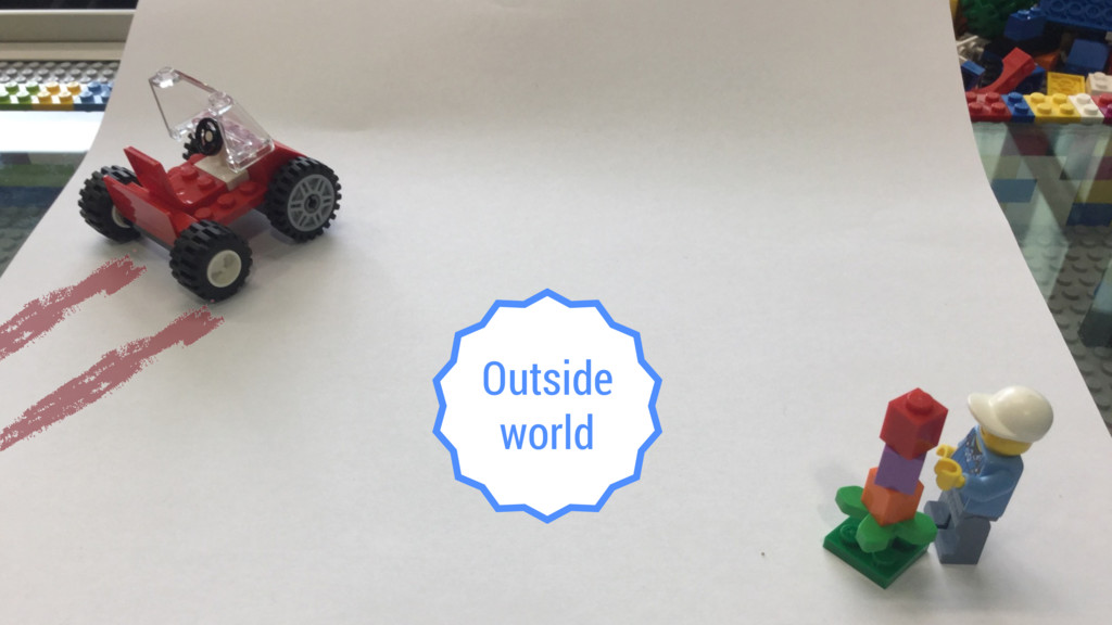 Outside world