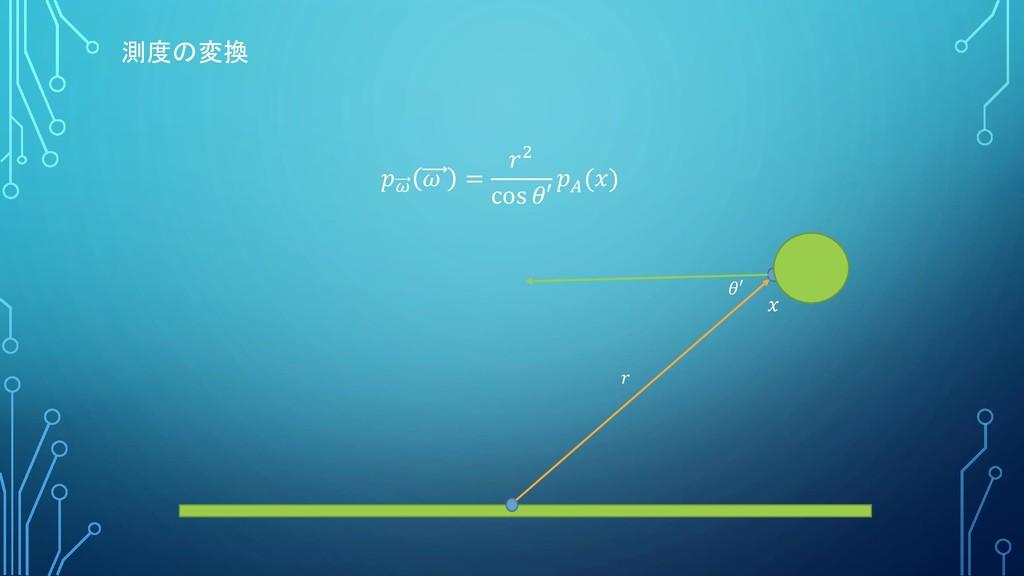 測度の変換   = 2 cos ′  ()  ′