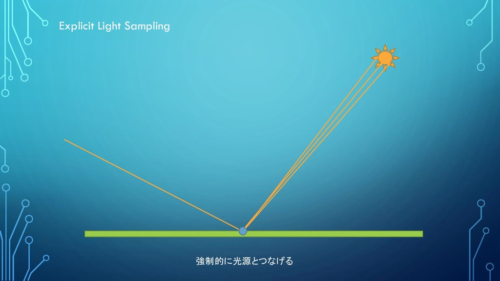 Explicit Light Sampling 強制的に光源とつなげる