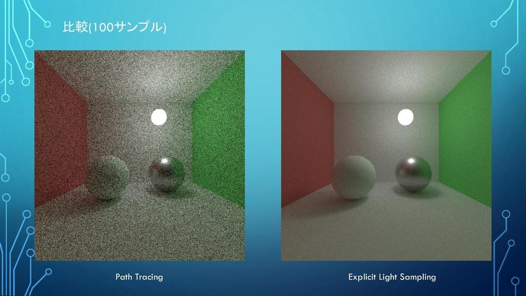 比較(100サンプル) Path Tracing Explicit Light Sampling