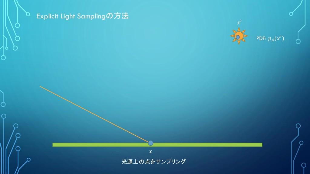 Explicit Light Samplingの方法 光源上の点をサンプリング PDF:  (...