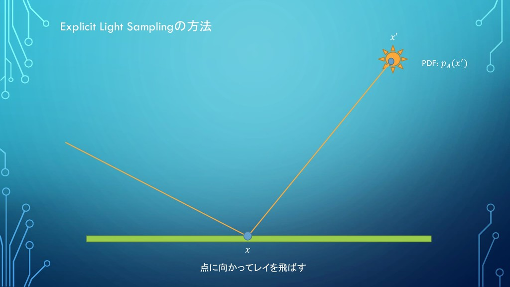 Explicit Light Samplingの方法 点に向かってレイを飛ばす PDF:  (...