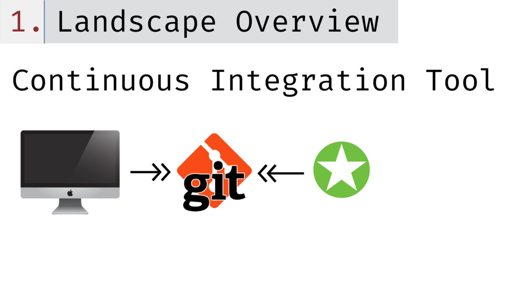 1. Landscape Overview Continuous Integration To...