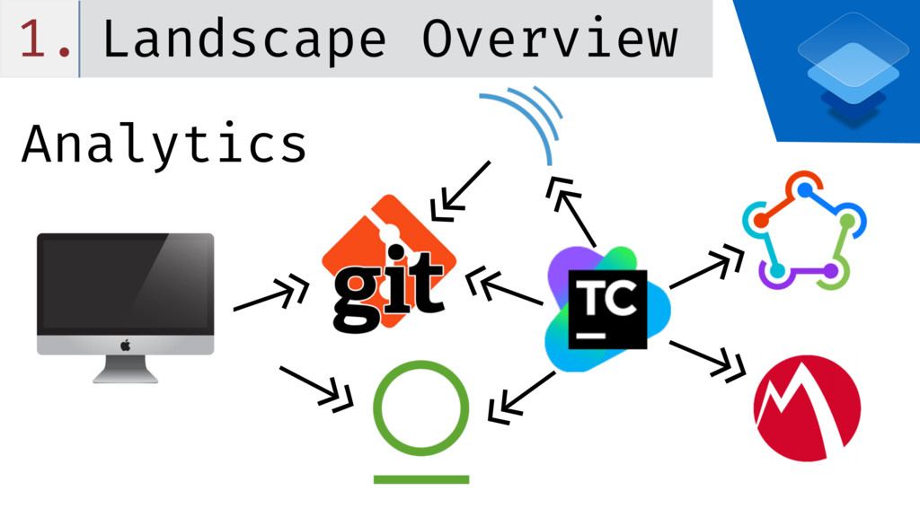1. Landscape Overview Analytics <<- ->> <<- <<-...
