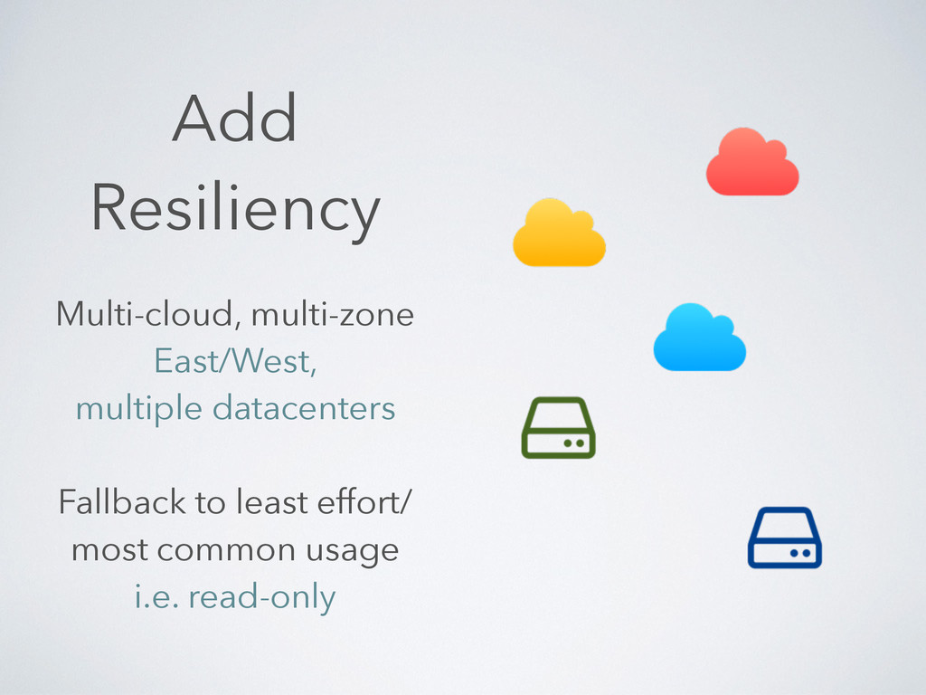 Add Resiliency Multi-cloud, multi-zone East/Wes...