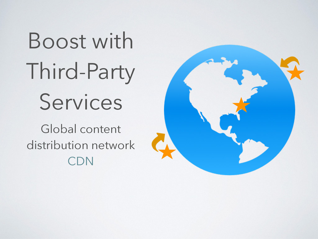 Boost with Third-Party Services Global content ...