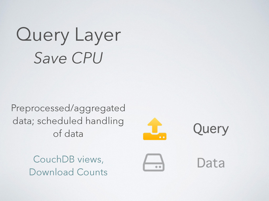 Query Layer Save CPU Preprocessed/aggregated da...