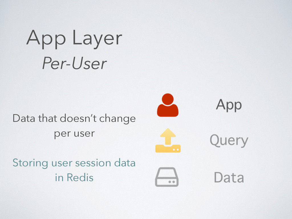 App Layer Per-User Data that doesn't change per...