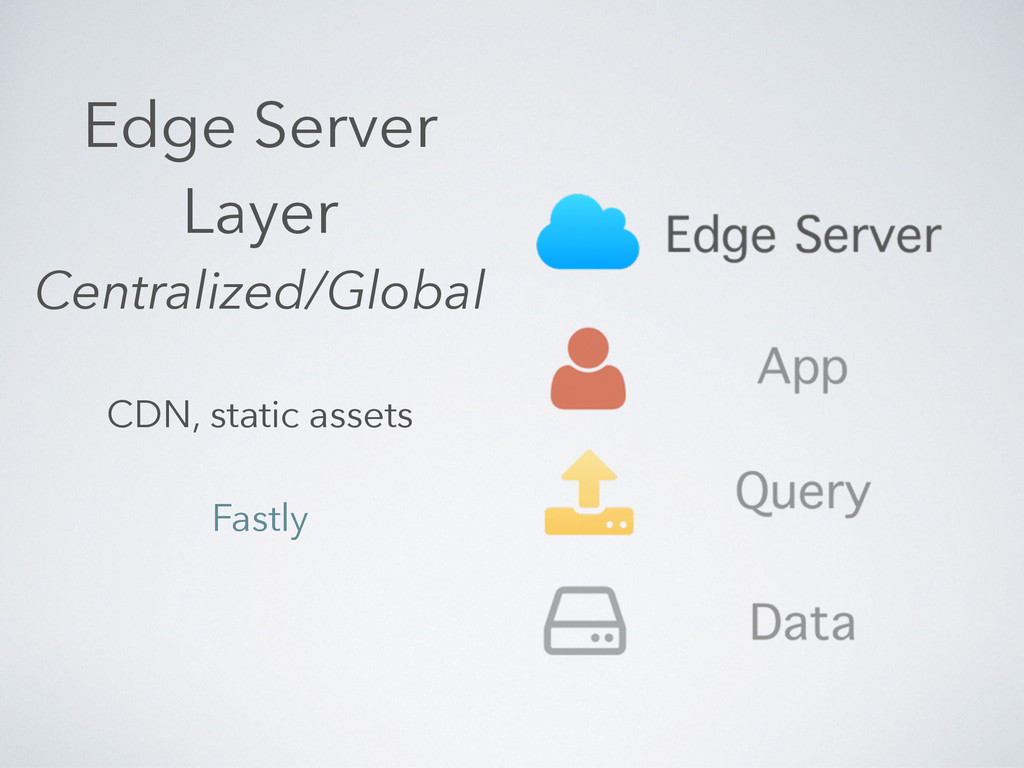 Edge Server Layer Centralized/Global CDN, stati...