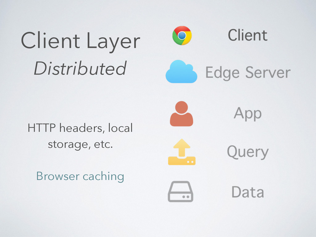 Client Layer Distributed HTTP headers, local st...
