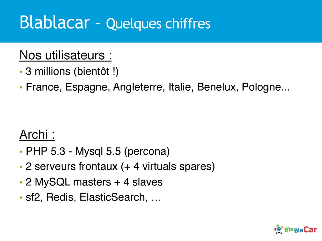 Blablacar – Quelques chiffres Nos utilisateurs ...