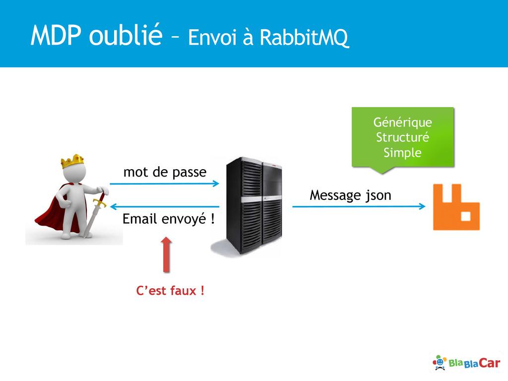 MDP oublié – Envoi à RabbitMQ C'est faux ! mot ...
