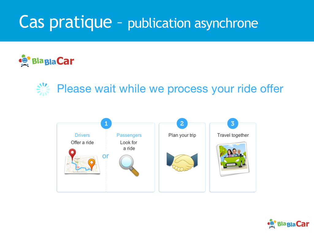 Cas pratique – publication asynchrone