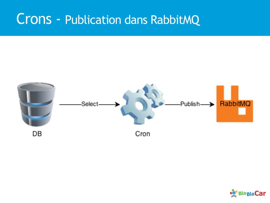 Crons - Publication dans RabbitMQ