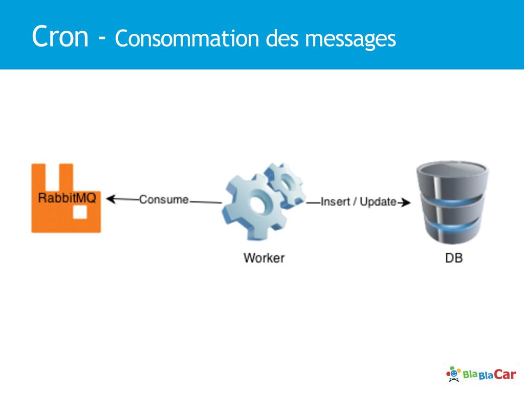 Cron - Consommation des messages