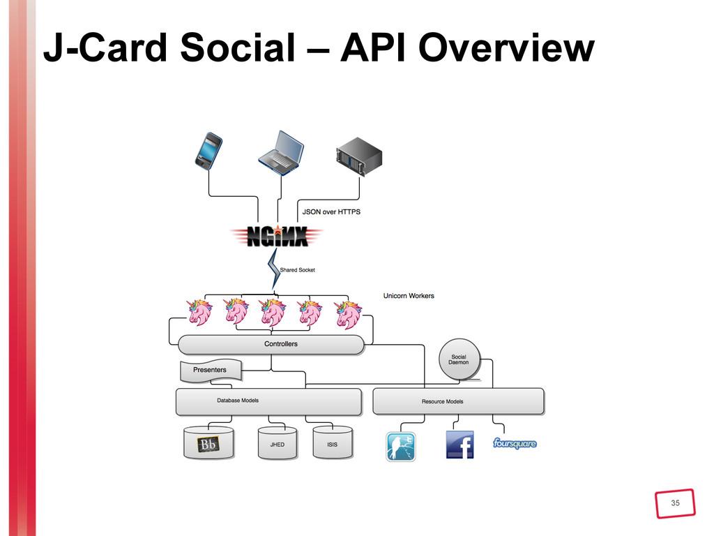 35 J-Card Social – API Overview
