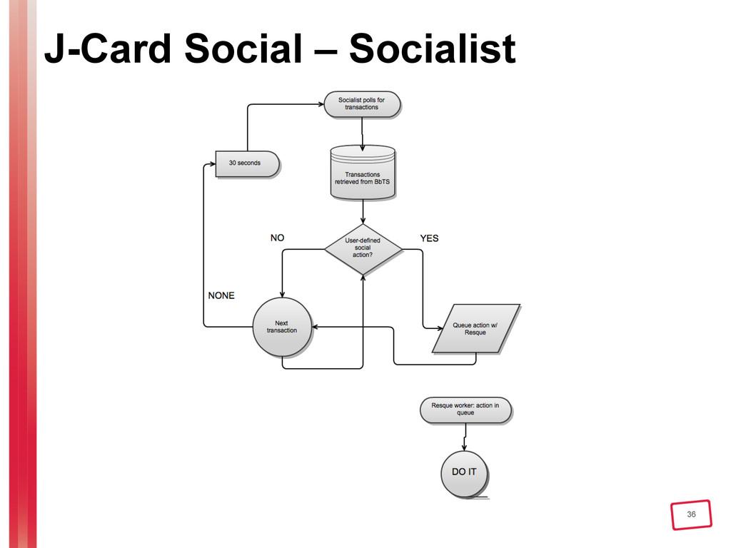 36 J-Card Social – Socialist