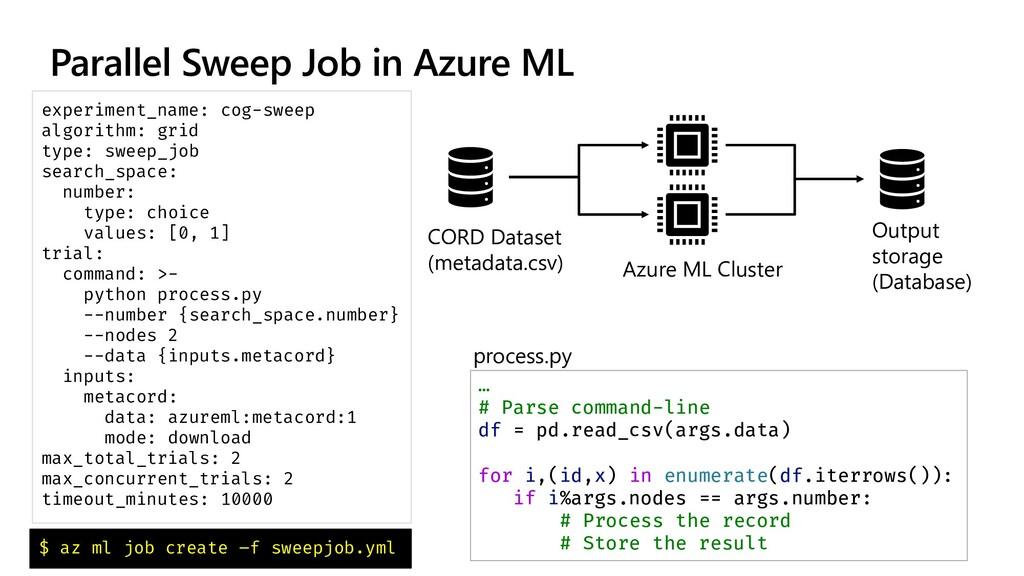 Parallel Sweep Job in Azure ML CORD Dataset (me...
