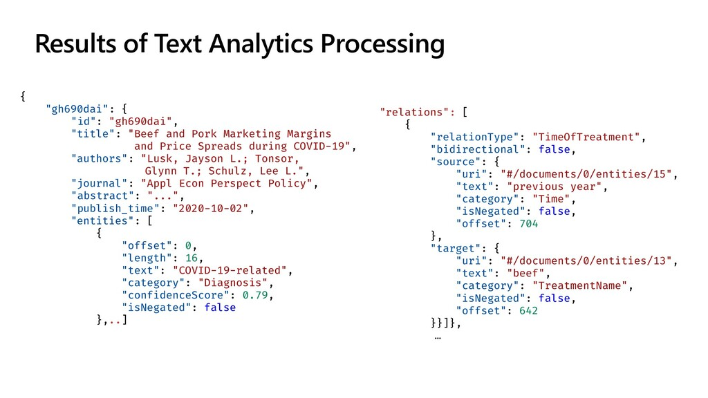 """Results of Text Analytics Processing { """"gh690da..."""