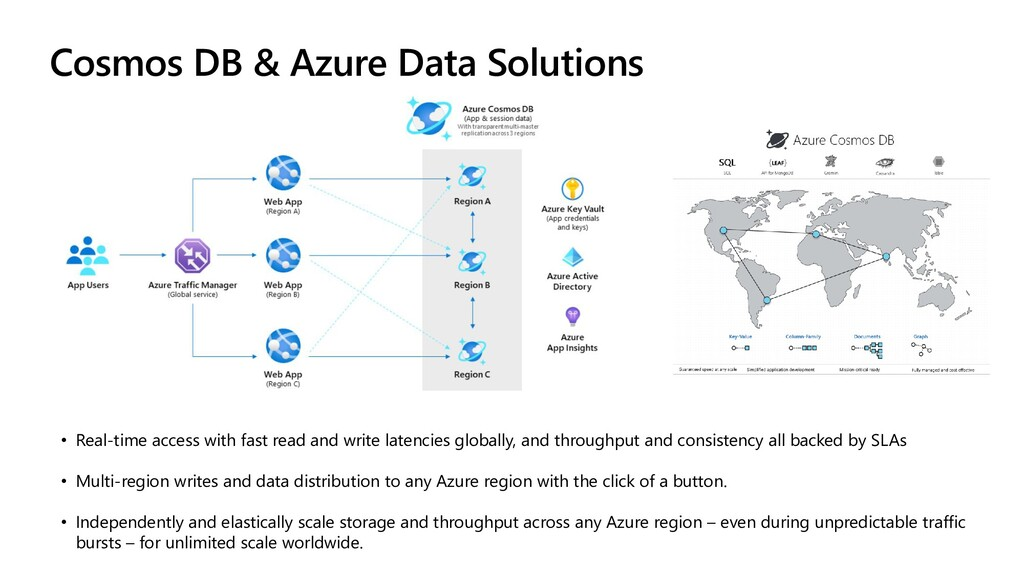 Cosmos DB & Azure Data Solutions • Real-time ac...