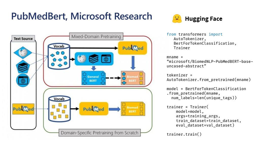 PubMedBert, Microsoft Research from transformer...