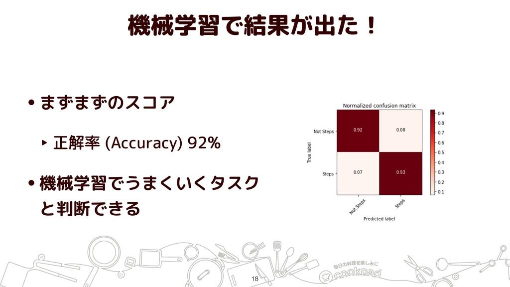 機械学習で結果が出た! •まずまずのスコア ‣ 正解率 (Accuracy) 92% •機械学...