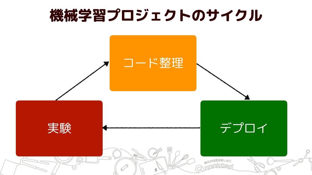 機械学習プロジェクトのサイクル !5 実験 コード整理 デプロイ